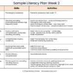 literacy block schedule sample