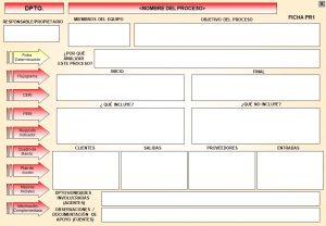 Plantilla Fichas Procesos