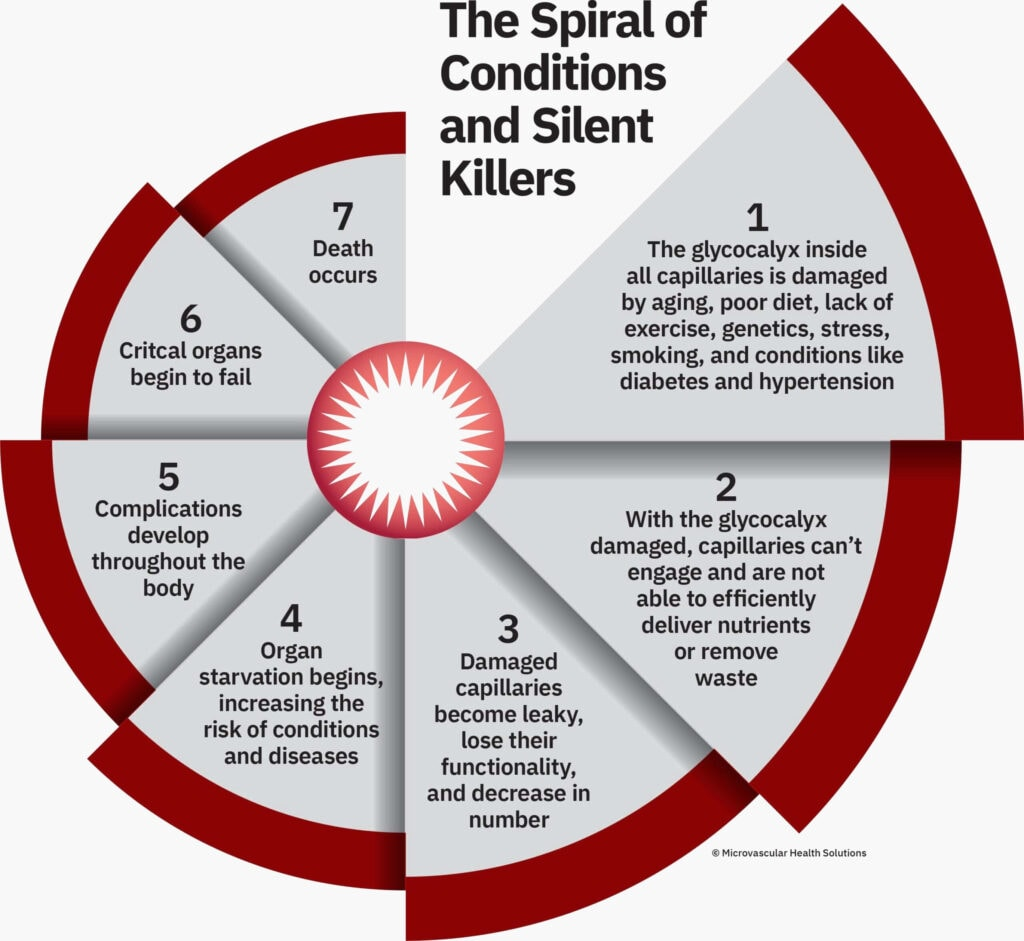 Spiral-graphic-scaled-a