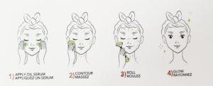 Die Anwendung von Gua Sha und Face Roller als Grafik erklärt