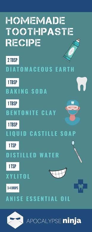 homemade toothpaste recipe