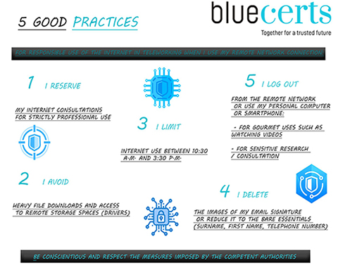 Five Good Practice