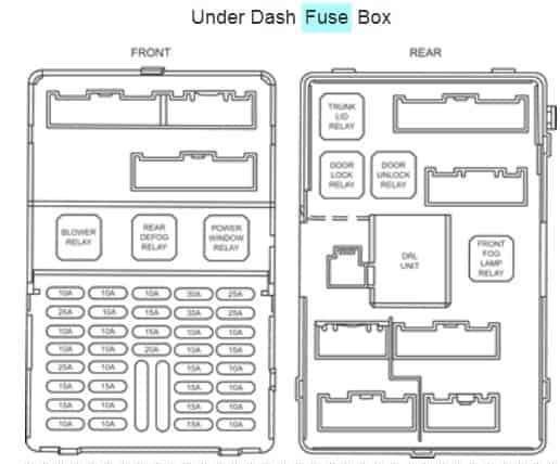 Under Dash Fuse Box Diagram 2007 Kia Optima