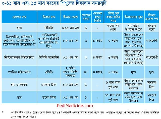 EPI Vaccination Schedule in Bangladesh 2018 (1)