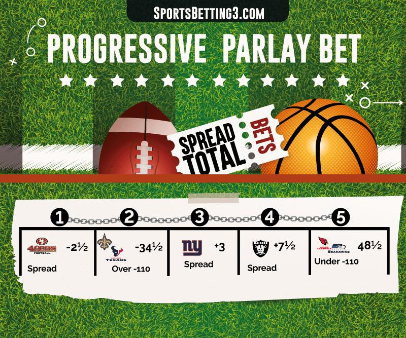 Progressive Parlay Bet Explained