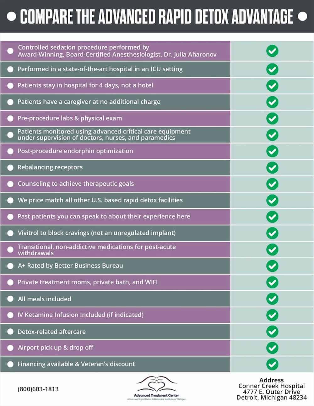 Advanced-Rapid-Detox-Checklist