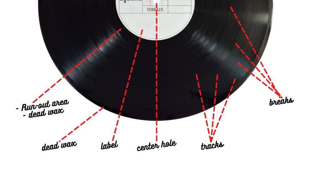 vinyl record parts layout