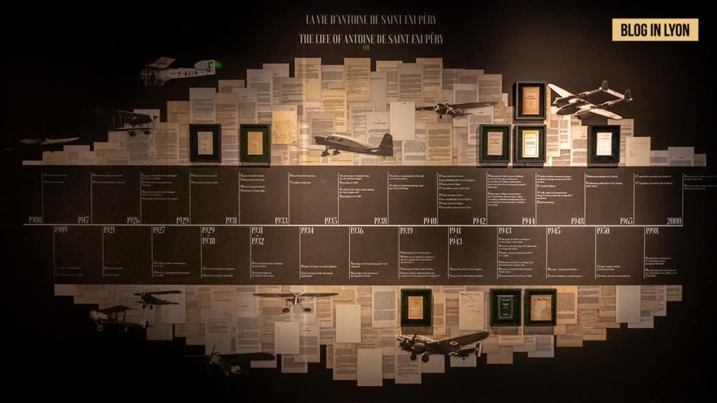 Exposition Antoine de Saint-Exupéry - La Sucrière   Blog In Lyon