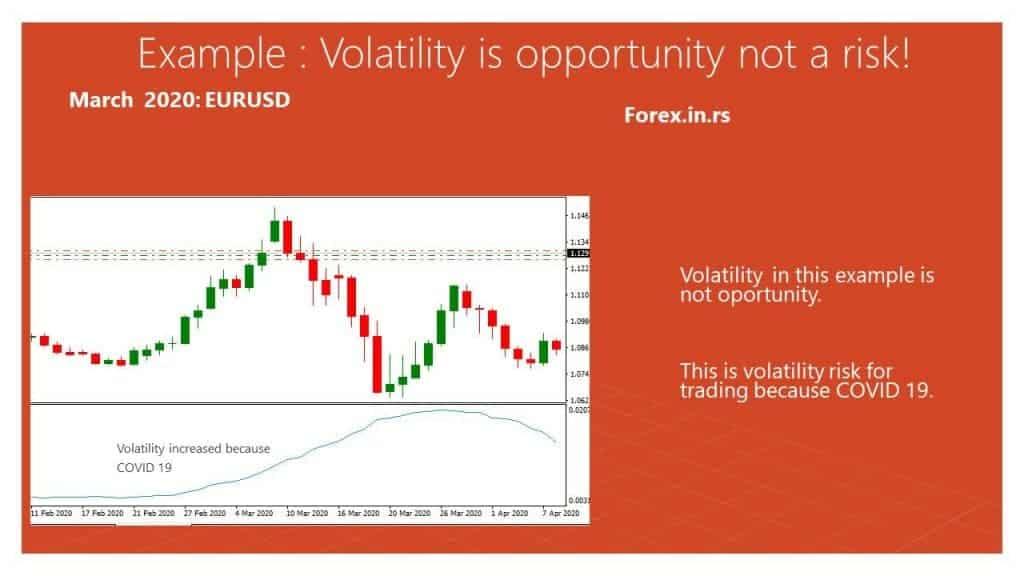 volatility as risk example eurusd 2020