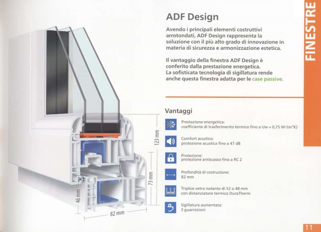 finestra infissi in PVC ad alte prestazioni