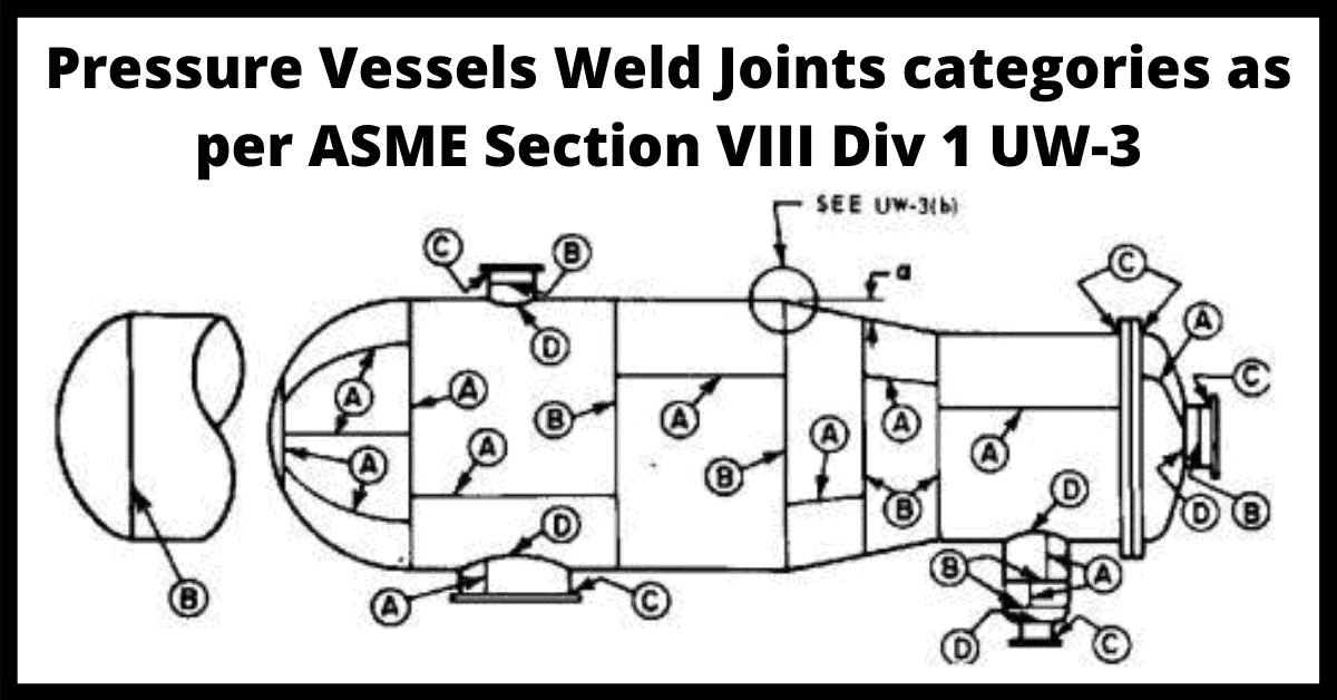 You are currently viewing Pressure Vessel Weld Joint Category as per ASME Section VIII Div 1 UW-3