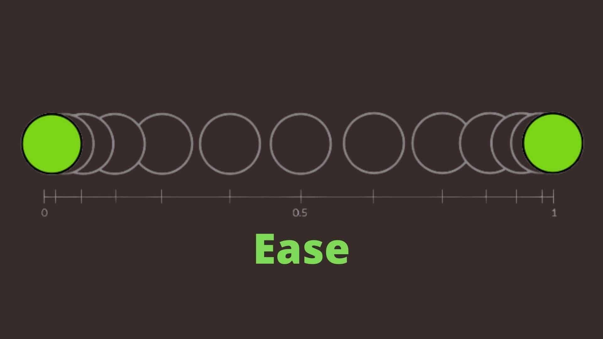 What is Ease?