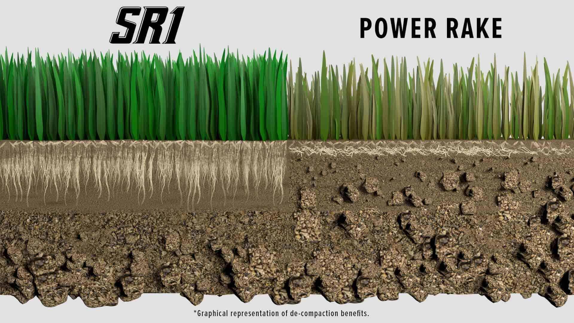 SR1 Decompacted Soil