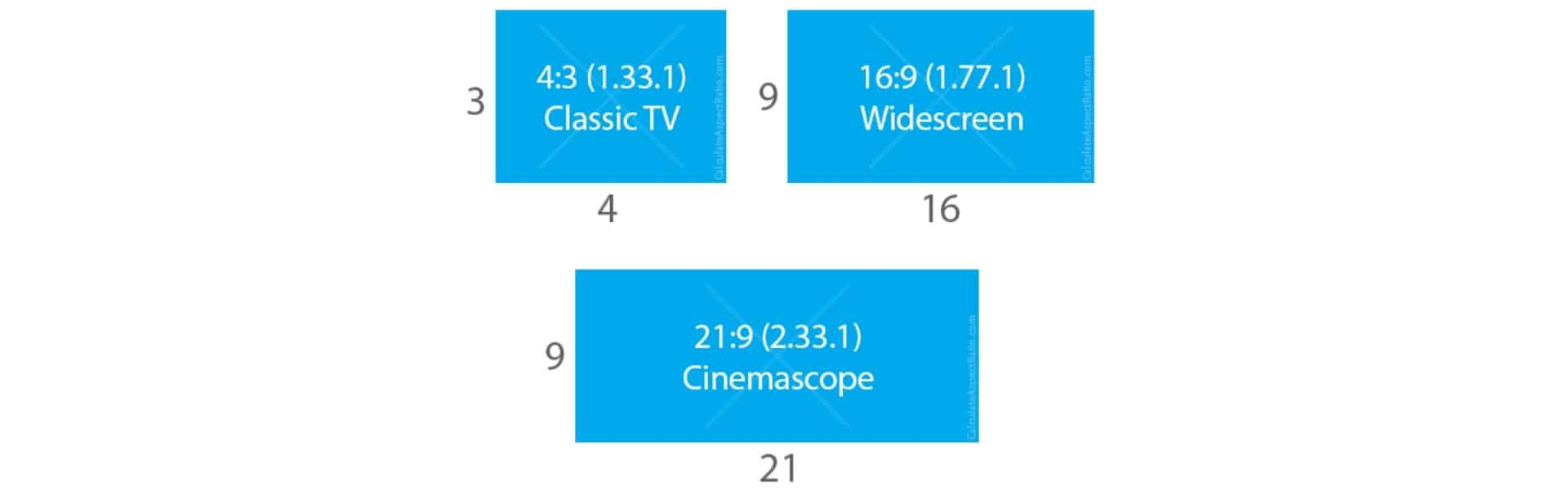 Aspect ratios in various sizes: 4: 3, 16: 9 and 2.33: 1.