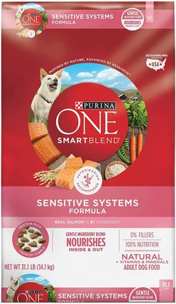 Best food for Shih Tzu with allergies