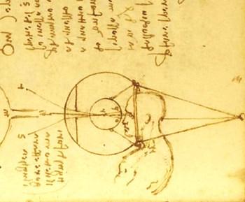 Leonardo Da Vinci | Schizzo sul simile funzionamento fori stenopeici, camera oscura e occhio umano