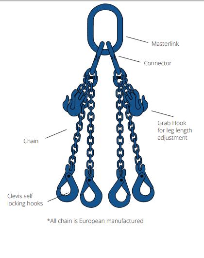 Chain Sling 4 Legs   Ranger Lifting