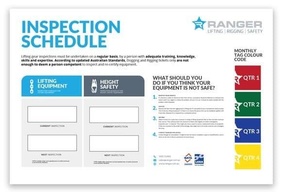 Ranger Inspection Board | Ranger Lifting