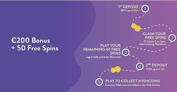 Wishmaker Casino free spins and bonus money