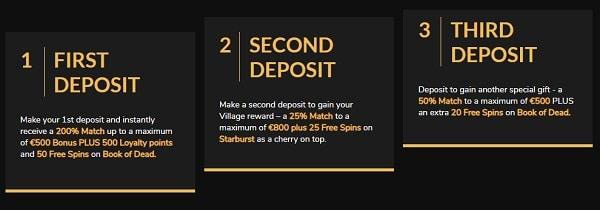 1st, 2nd, 3rd deposit bonus