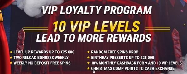 Fastpay VIP, Rewards, Promotions, Free Spins, Bonuses