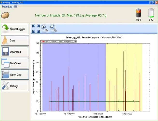 tuberlog comes with PC software to display the recorded data