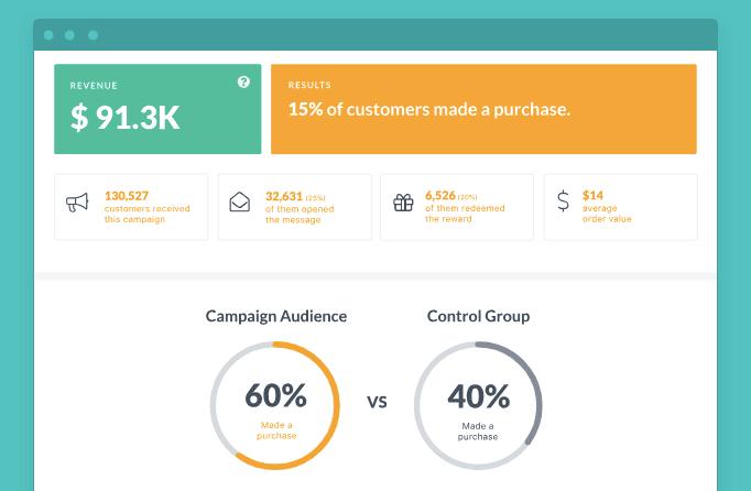 Thanx Campaigns Dashboard