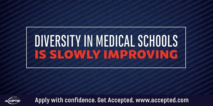 Diversity in Medical Schools is Slowly Improving