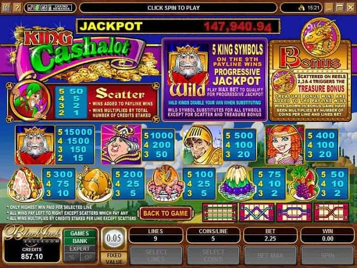 King Cashalot Jackpot Review Page
