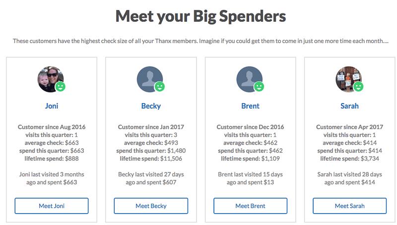 Big spender customers