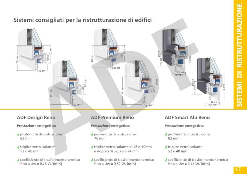 comparazione profili in PVC