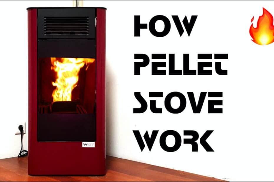 How Pellet Stove Heater Works (Wood Pellet Fireplace).screenflow