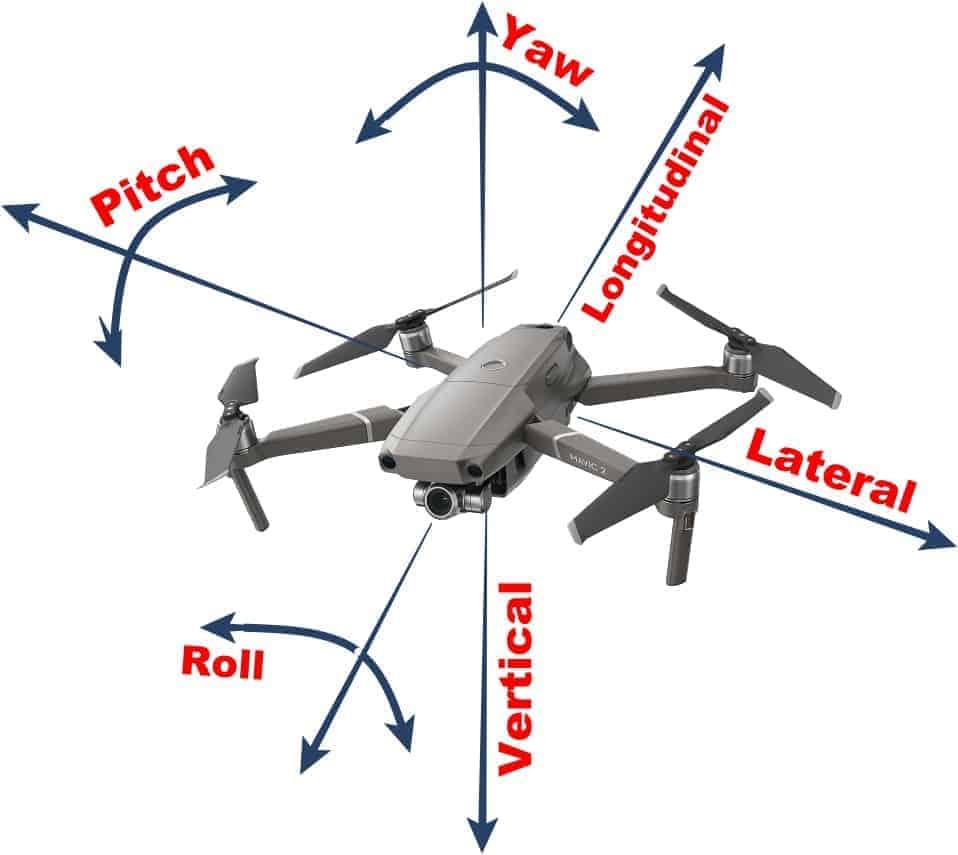 drone pitch, roll, yaw