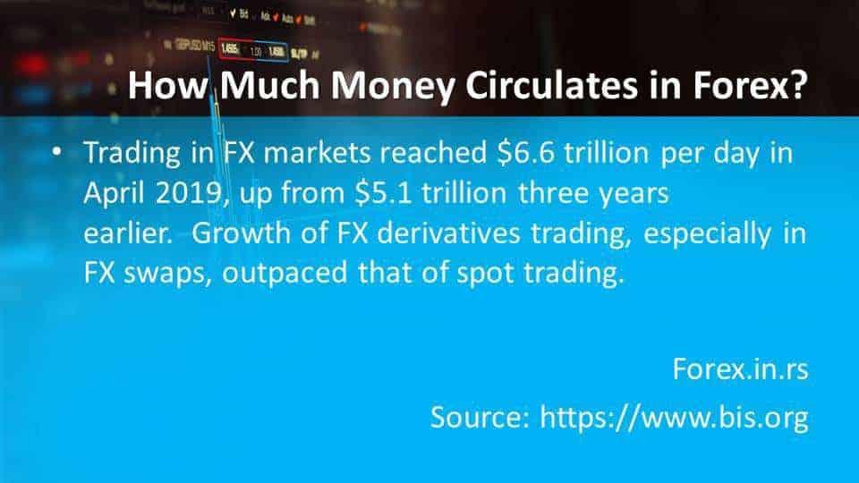 Forex market turnover statistics