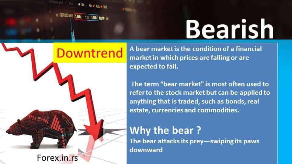 what is bearish