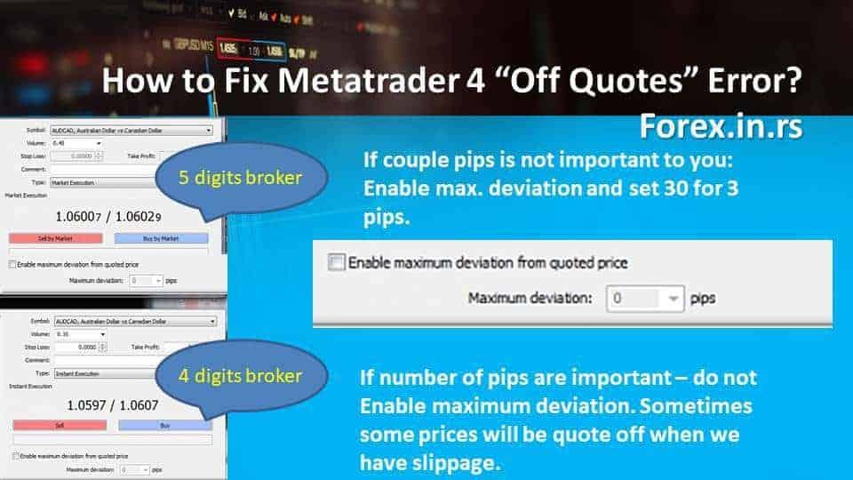 How to Fix Metatrader 4 Off Quotes Error