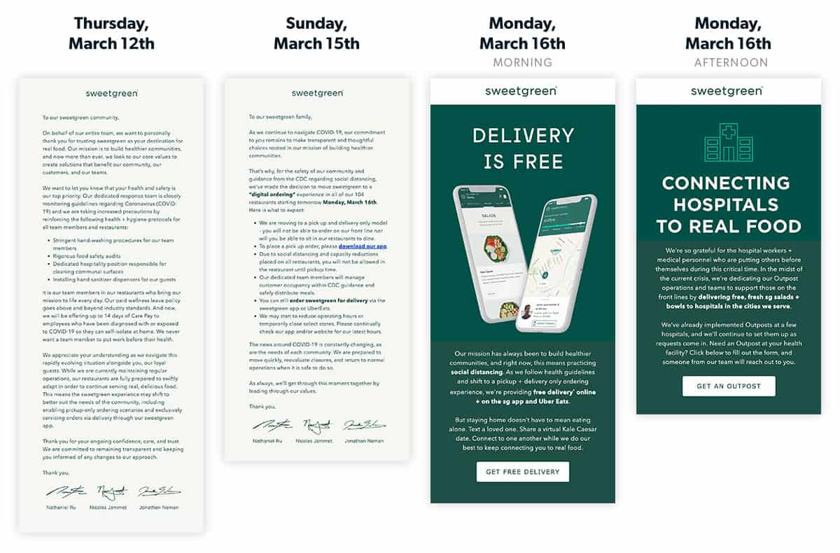 sweetgreen email communication examples during COVID-19