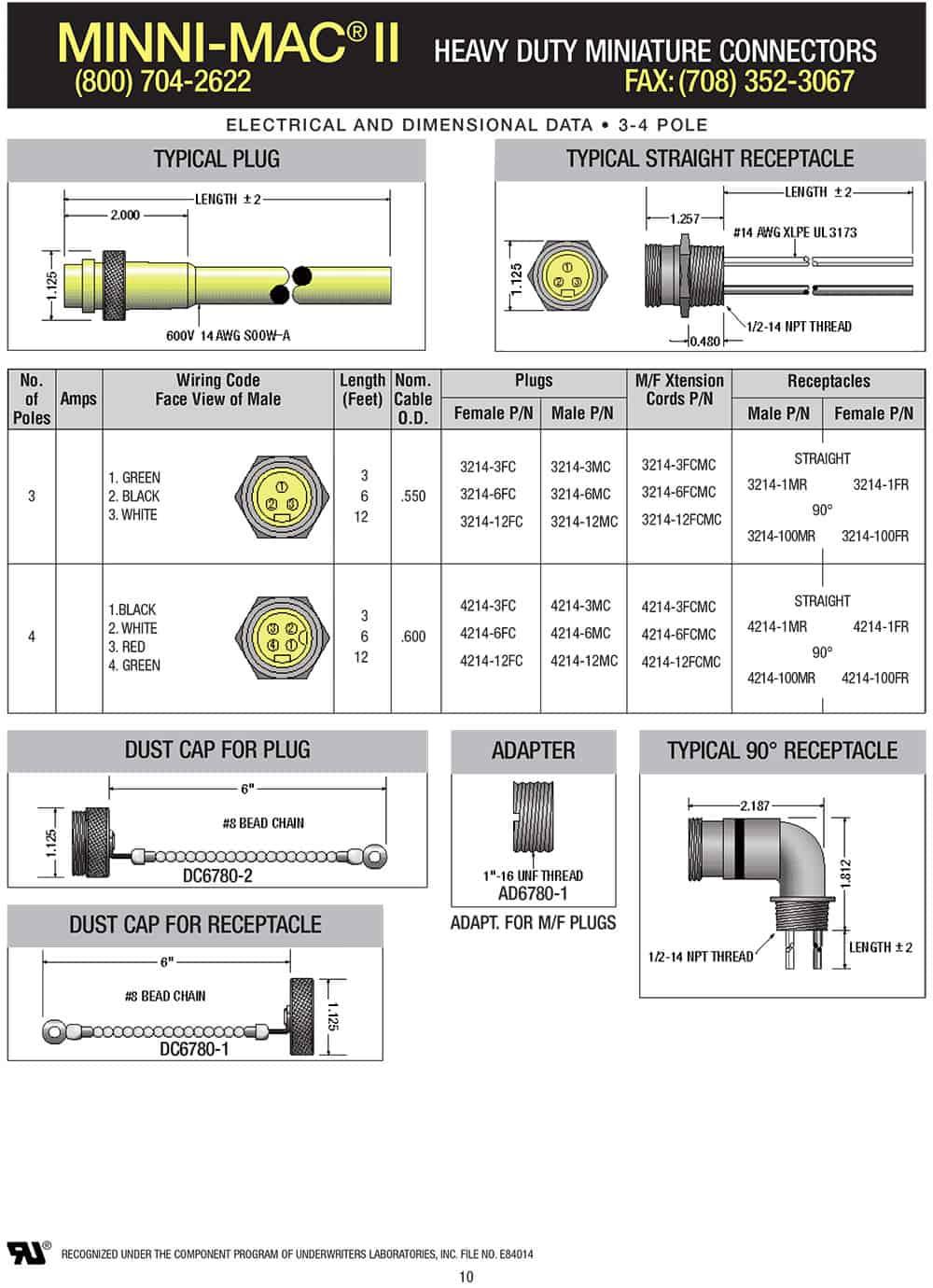 Minni Mac II 3-4 pole connectors spec sheet