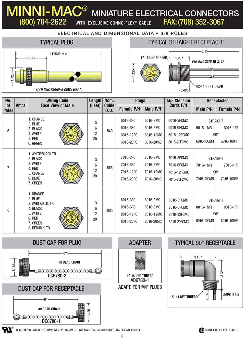 Miniature Electrical Connectors Diagrams and Measurements