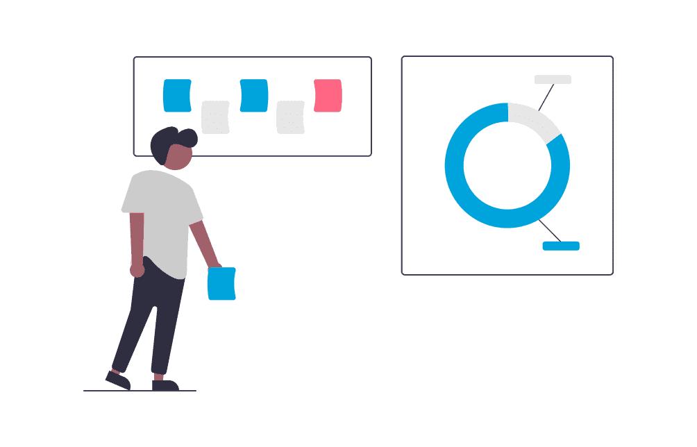 Marketing Fragen zum Konfigurator Einsatz
