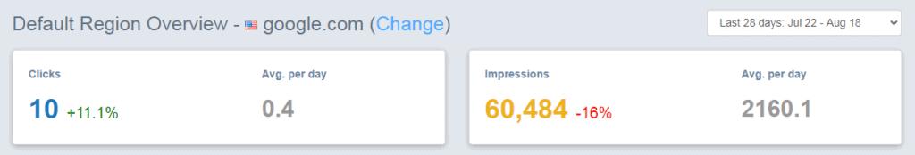 Basic metrics dashboard