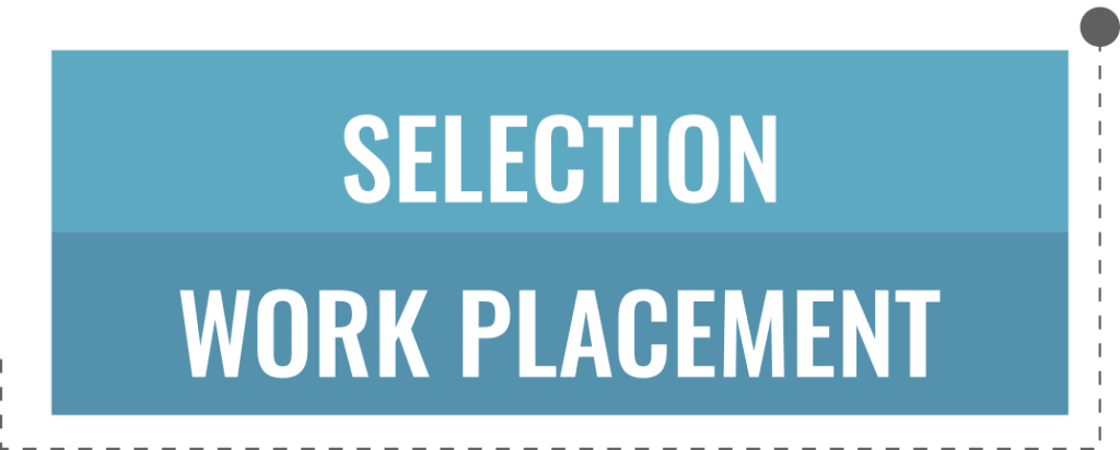 Abaco Academy - Talent Generator - Work Placement - Mobile