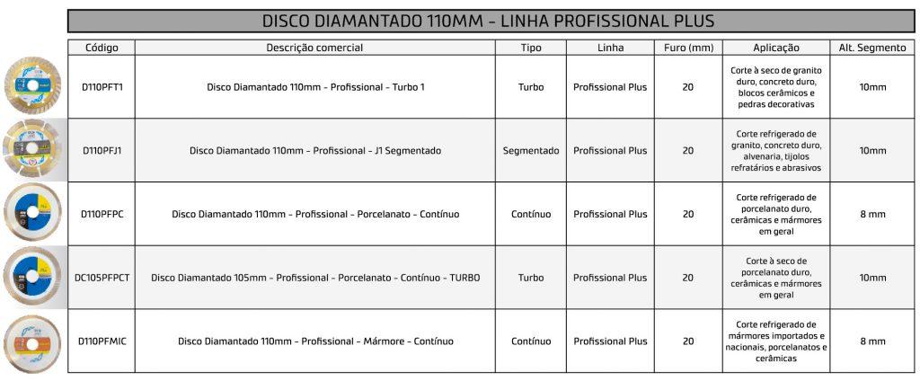 Disco Diamantado 110mm - Profissional