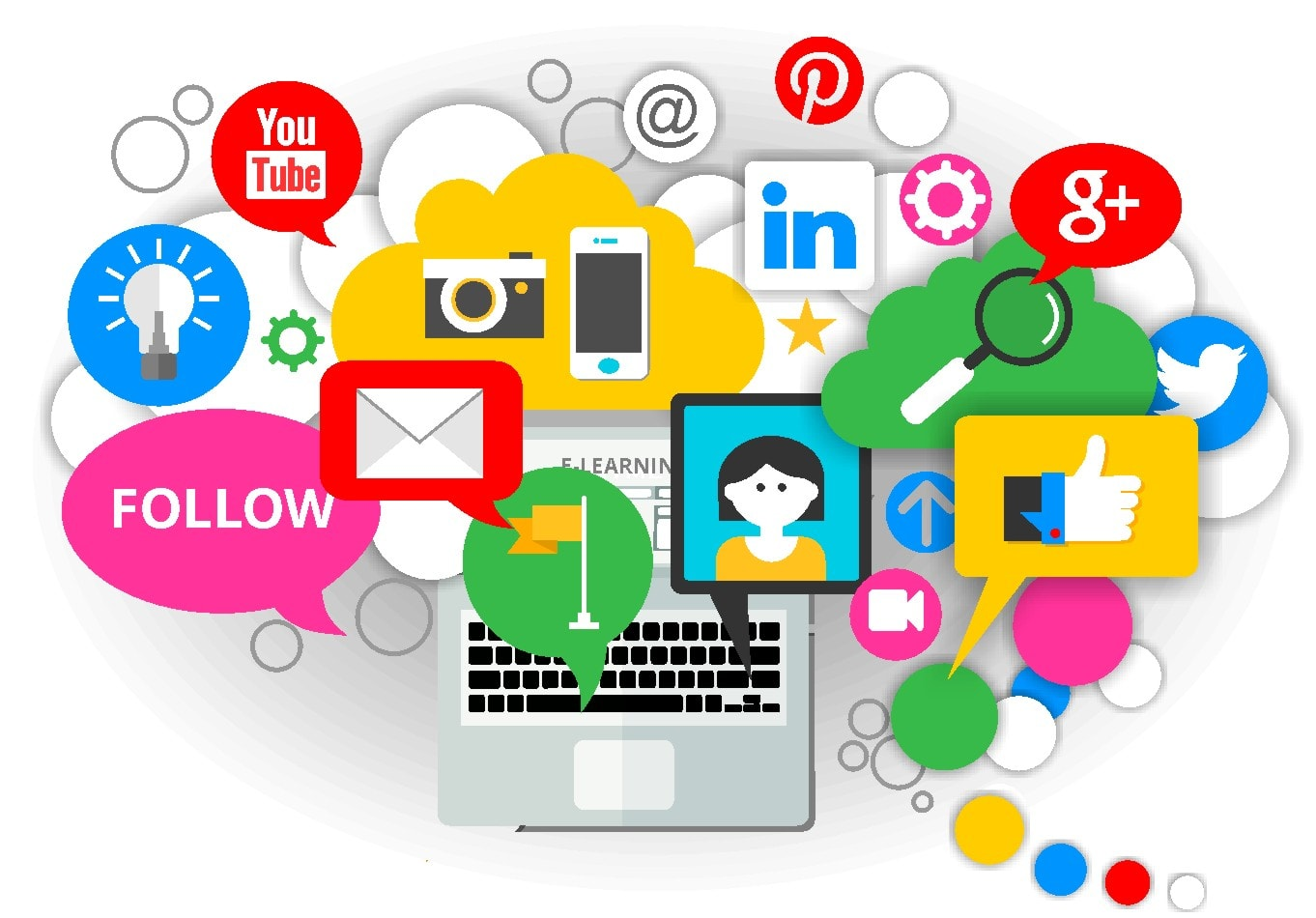 How to create engaging content on social media? Tips and Tricks