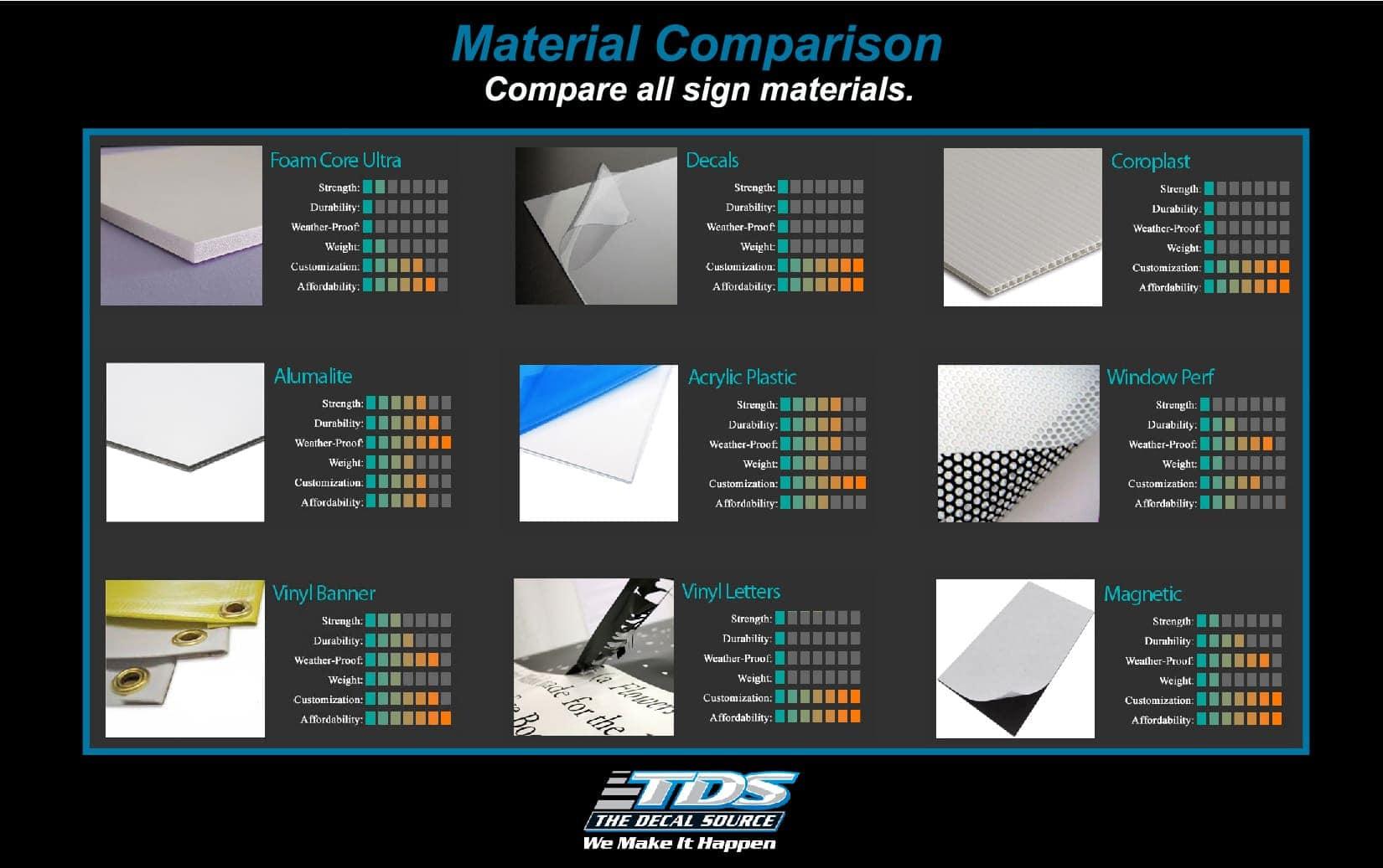 Sign-Material-Comparison-01
