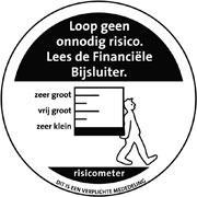 AFM risicometer DELA