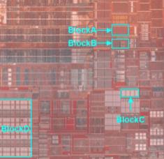Processor Circuit Extraction