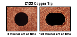 Comparison showing copper contact tip at 0 minutes arc on time and 120 minutes of arc on time with a lot of deterioration