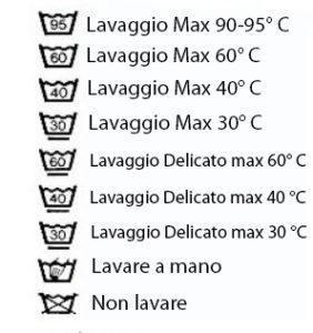 Simboli Lavaggio Lavatrice