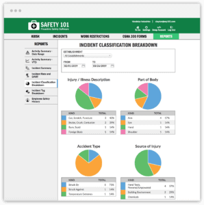 Safety 101 provides many different reports to help bolster your safety management system and avoid using spreadsheets